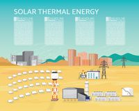 Solarwärmekraftwerk, Solarwärme vektor abbildung