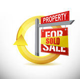 Sold property 360 design concept illustration Stock Image