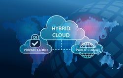 Soldado híbrido del diagrama de red de la nube e infraestructura pública libre illustration