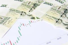 Soldi cechi verdi sui grafici economici Fotografie Stock Libere da Diritti