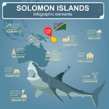 Solomon islands infographics, statistical data, sights Stock Photos