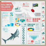 Solomon islands infographics, statistical data, sights Royalty Free Stock Photography