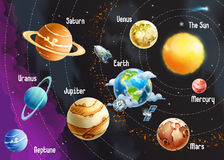 Solsystem av planeter royaltyfri illustrationer