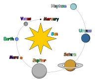 Solsystem för barn Royaltyfri Fotografi