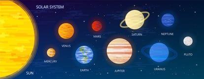 Solsystem med solomlopp och planeter på mörker - blå illustration för bakgrundslägenhetvektor royaltyfri illustrationer