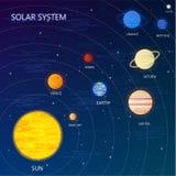Solsystem med solomlopp och planeter på mörker - blå illustration för bakgrundslägenhetvektor stock illustrationer
