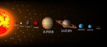 Solsystembakgrund med solen och planeter på omlopp Arkivfoto