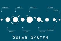 Solsystemet, planeterna och satelliterna i den original- stilen Arkivbild