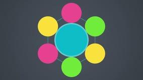 Solução, fluxograma do diagrama do círculo da conclusão, círculo sete versão da seta ilustração stock