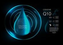 Solución de los cosméticos Esencia suprema del descenso del aceite del colágeno con la hélice de la DNA libre illustration