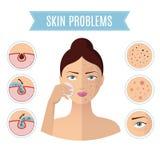 Solución de problemas de piel, tratamiento del acné y poro de limpiamiento para los iconos del vector de la cara de la mujer perf libre illustration