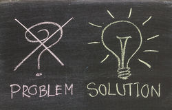 Soluciones de los problemas manuscritas con la tiza blanca en una pizarra Imagen de archivo