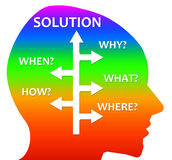 Solution. Finding a solution for problems by asking the right questions royalty free illustration