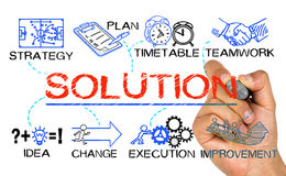 Solution concept. Drawn on white background Royalty Free Stock Photo