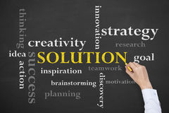 Solution Concept Word on Blackboard Royalty Free Stock Photography
