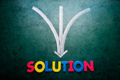 Solution concept. Words on grungy blackboard Royalty Free Stock Photo