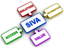 Solution information value access. SIVA or solution information value and access on white background Stock Photo