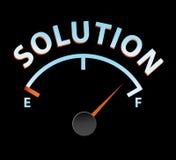 Solution meter Stock Photos