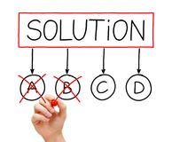 Solution Option C or Plan C Stock Photography