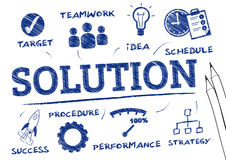 Solution, Scribble. Solution - chart with keywords and icons Royalty Free Stock Photos