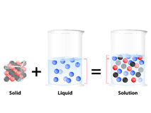 Solution. Solid in liquid. Solution is a homogeneous mixture. Substance dissolved in another substance. Solid in liquid Stock Photos