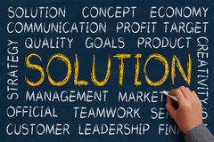 Solution Word Cloud Royalty Free Stock Photos