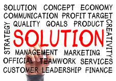 Solution Word Cloud Royalty Free Stock Photo