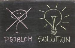 Solutions de problèmes manuscrites avec la craie blanche sur un tableau noir Image stock