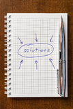 Solutions sign in a notebook Stock Images