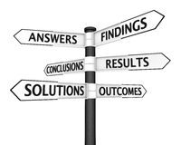 Solutions Signpost. Crossroads sign with solutions related names in every direction Stock Image