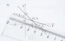 Soluzione dei per la matematica fotografie stock