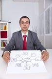 Soluzione dello schema di Web site Immagine Stock