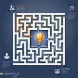 Soluzioni di affari del labirinto. Illustrazione di vettore. Immagini Stock