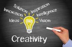 Soluzioni di creatività sul segno della lavagna Fotografia Stock