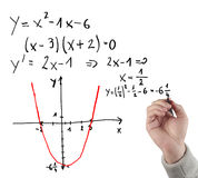 Solving limit equation. Royalty Free Stock Images