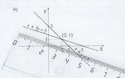 Solving maths. Page of maths calculations, lines, axes, ruler as mathematics background Stock Photos