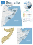 Somalia maps with markers Royalty Free Stock Photos