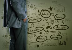 Some ideas for success. Bottom view of businessman and sketches of ideas on wall stock photography