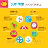 Sommarbegrepp Infographic vektor illustrationer