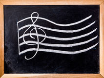 Song note on blackboard. Song note draw  on blackboard Royalty Free Stock Photo
