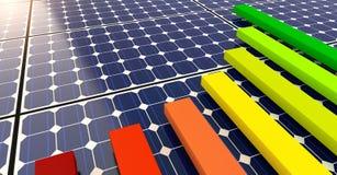 Sonnenkollektoren - Hintergrund stockfotografie
