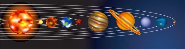 Sonnensystem Stockbild
