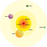 Sonnensystem Stockfoto