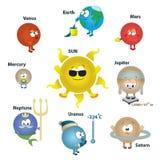 Sonnensystem für Kinder, Kartenkonzept. Planet. vect Lizenzfreies Stockbild