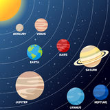 Sonnensystem mit Planeten und Bahnen Stockfotos