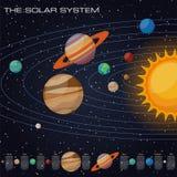 Sonnensystem mit Sonne und Planeten auf ihren Bahnen - Quecksilber Venus, beschädigt, Jupiter, Saturn, Uranus, Neptun, Pluto, Kom stock abbildung