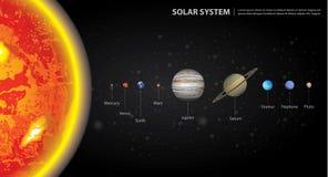 Sonnensystem unserer Planeten Lizenzfreie Stockfotografie