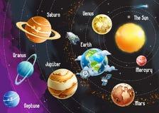 Sonnensystem von Planeten lizenzfreie abbildung