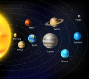 Sonnensystemhintergrund Stockfoto