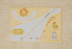 Sonnenuhr auf dem Äußeren von Friulian Kultur-Museum bewirtschaftend Lizenzfreies Stockbild
